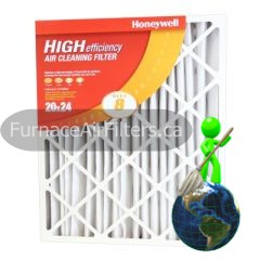 One Stop Shop For All Honeywell Furnace Filters